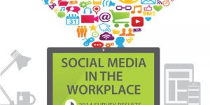 Social Media in the Workplace 2014 Survey Results