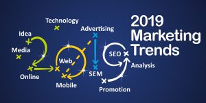 2019 Marketing Trends: Media, Idea, technology, advertising, SEO, analysis, promotion, SEM, mobile, web, online